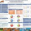 Poster Presented at the Annual meeting of the American College of Sports Medicine